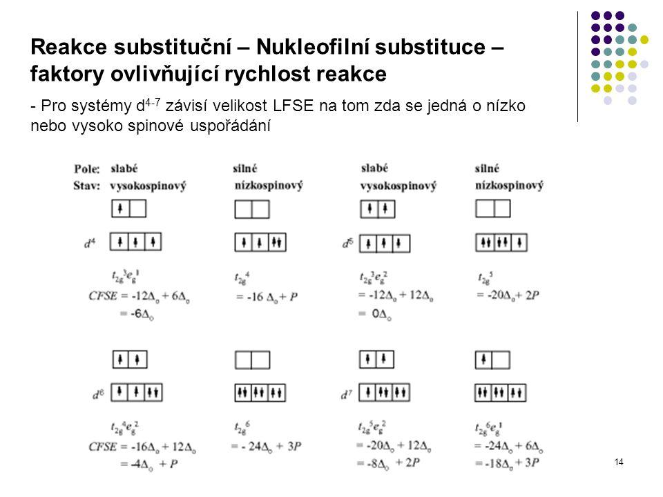 14 - Pro systémy d 4-7 závisí velikost LFSE na tom zda se jedná o nízko nebo vysoko spinové uspořádání Reakce substituční – Nukleofilní substituce – f