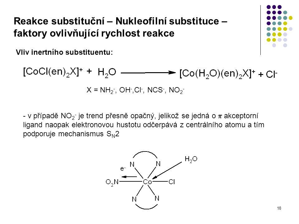 18 Vliv inertního substituentu: Reakce substituční – Nukleofilní substituce – faktory ovlivňující rychlost reakce X = NH 2 -, OH -,Cl -, NCS -, NO 2 - - v případě NO 2 - je trend přesně opačný, jelikož se jedná o  akceptorní ligand naopak elektronovou hustotu odčerpává z centrálního atomu a tím podporuje mechanismus S N 2