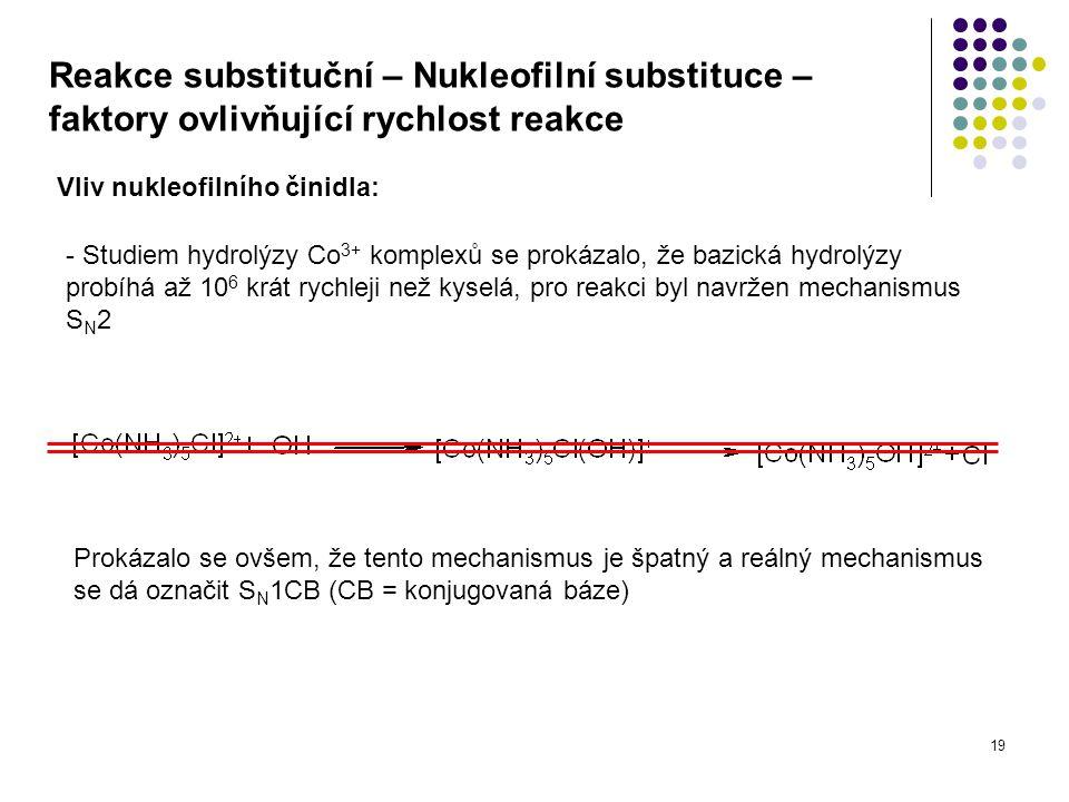 19 Reakce substituční – Nukleofilní substituce – faktory ovlivňující rychlost reakce Vliv nukleofilního činidla: - Studiem hydrolýzy Co 3+ komplexů se prokázalo, že bazická hydrolýzy probíhá až 10 6 krát rychleji než kyselá, pro reakci byl navržen mechanismus S N 2 Prokázalo se ovšem, že tento mechanismus je špatný a reálný mechanismus se dá označit S N 1CB (CB = konjugovaná báze)