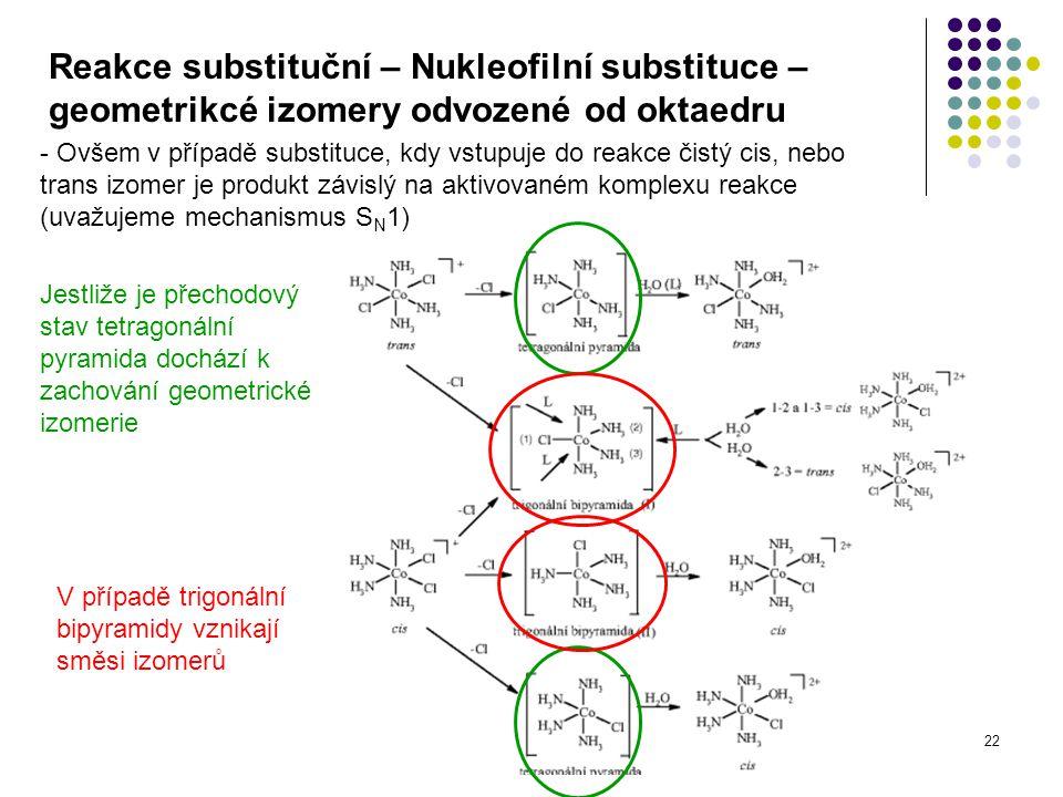 22 Reakce substituční – Nukleofilní substituce – geometrikcé izomery odvozené od oktaedru - Ovšem v případě substituce, kdy vstupuje do reakce čistý c