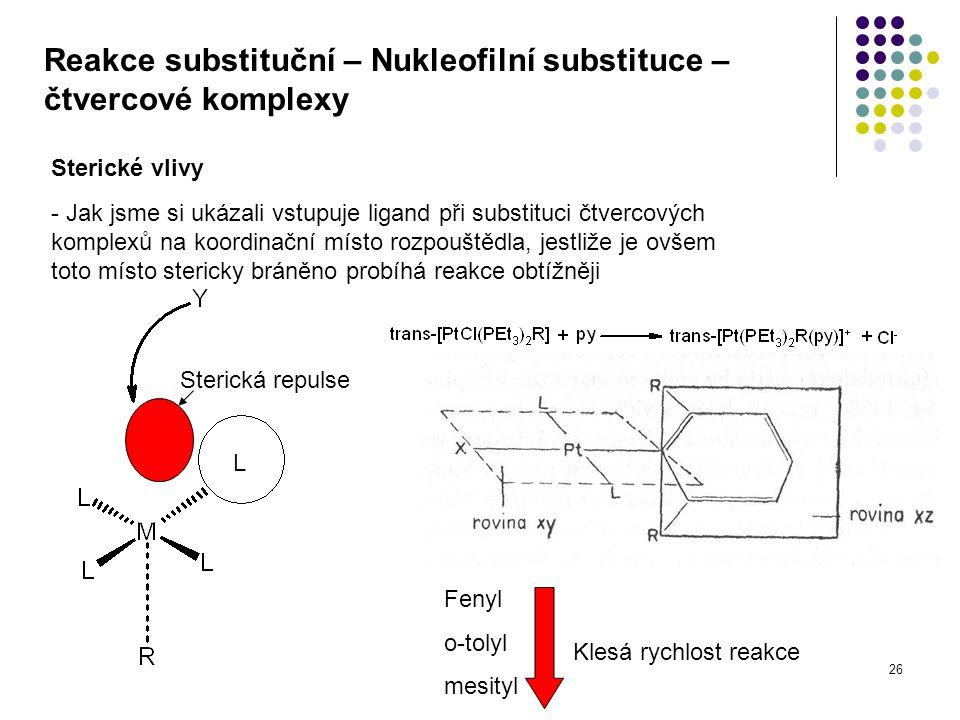 26 Reakce substituční – Nukleofilní substituce – čtvercové komplexy Sterické vlivy - Jak jsme si ukázali vstupuje ligand při substituci čtvercových ko
