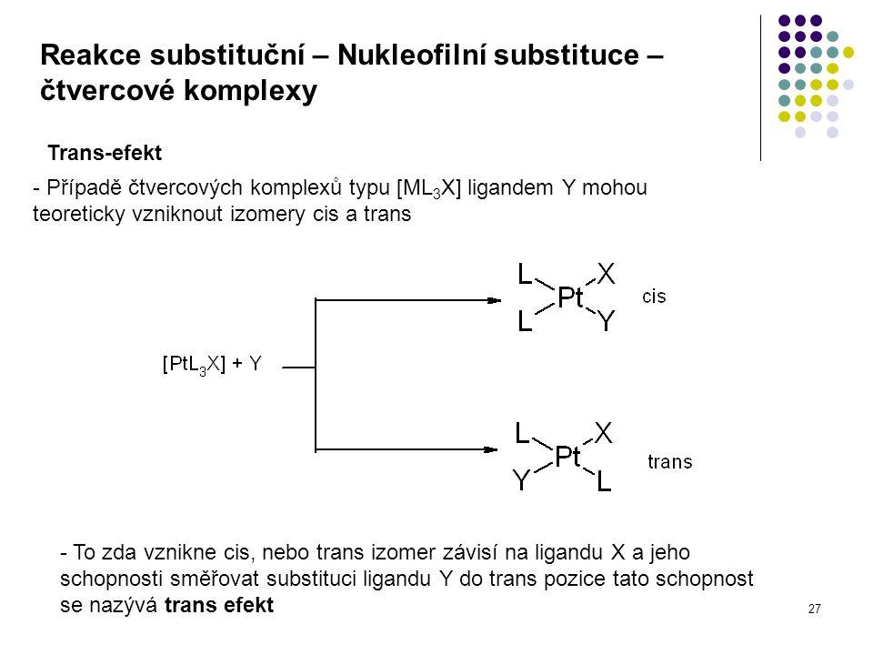 27 Reakce substituční – Nukleofilní substituce – čtvercové komplexy Trans-efekt - Případě čtvercových komplexů typu [ML 3 X] ligandem Y mohou teoreticky vzniknout izomery cis a trans - To zda vznikne cis, nebo trans izomer závisí na ligandu X a jeho schopnosti směřovat substituci ligandu Y do trans pozice tato schopnost se nazývá trans efekt