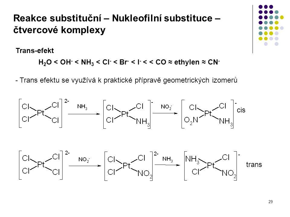 29 Reakce substituční – Nukleofilní substituce – čtvercové komplexy Trans-efekt - Trans efektu se využívá k praktické přípravě geometrických izomerů cis H 2 O < OH - < NH 3 < Cl - < Br - < I - < < CO ≈ ethylen ≈ CN - trans