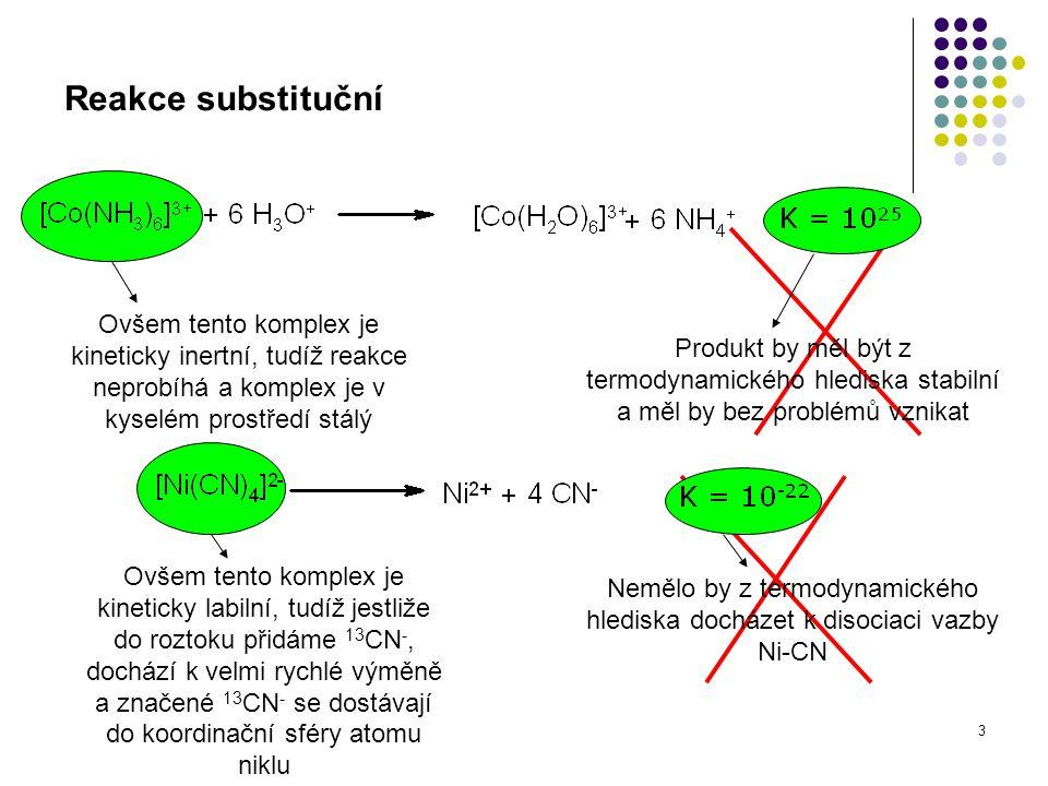 3 Ovšem tento komplex je kineticky labilní, tudíž jestliže do roztoku přidáme 13 CN -, dochází k velmi rychlé výměně a značené 13 CN - se dostávají do koordinační sféry atomu niklu Ovšem tento komplex je kineticky inertní, tudíž reakce neprobíhá a komplex je v kyselém prostředí stálý Reakce substituční Produkt by měl být z termodynamického hlediska stabilní a měl by bez problémů vznikat Nemělo by z termodynamického hlediska docházet k disociaci vazby Ni-CN