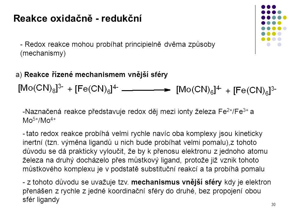 30 Reakce oxidačně - redukční - Redox reakce mohou probíhat principielně dvěma způsoby (mechanismy) a) Reakce řízené mechanismem vnější sféry -Naznačená reakce představuje redox děj mezi ionty železa Fe 2+ /Fe 3+ a Mo 5+ /Mo 4+ - tato redox reakce probíhá velmi rychle navíc oba komplexy jsou kineticky inertní (tzn.