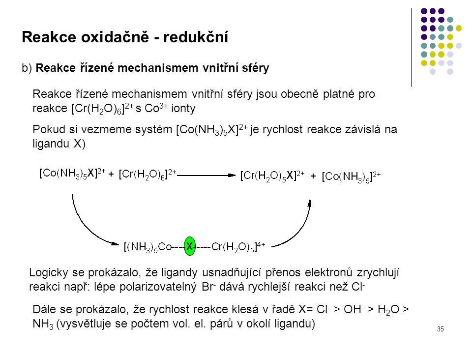 35 b) Reakce řízené mechanismem vnitřní sféry Reakce oxidačně - redukční Reakce řízené mechanismem vnitřní sféry jsou obecně platné pro reakce [Cr(H 2