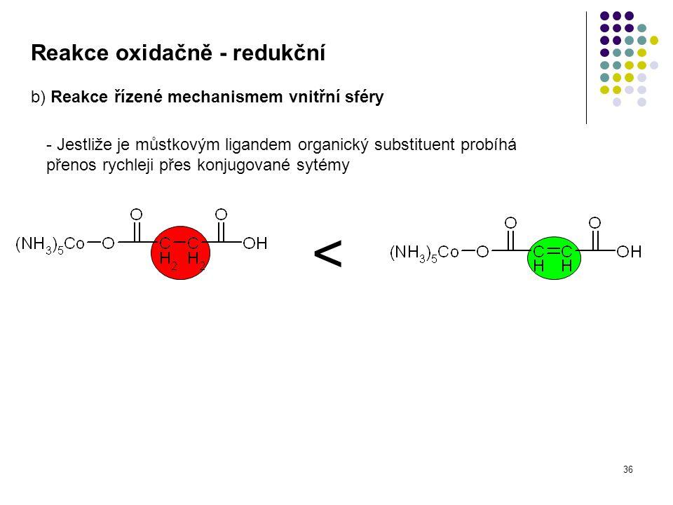 36 Reakce oxidačně - redukční b) Reakce řízené mechanismem vnitřní sféry - Jestliže je můstkovým ligandem organický substituent probíhá přenos rychleji přes konjugované sytémy <