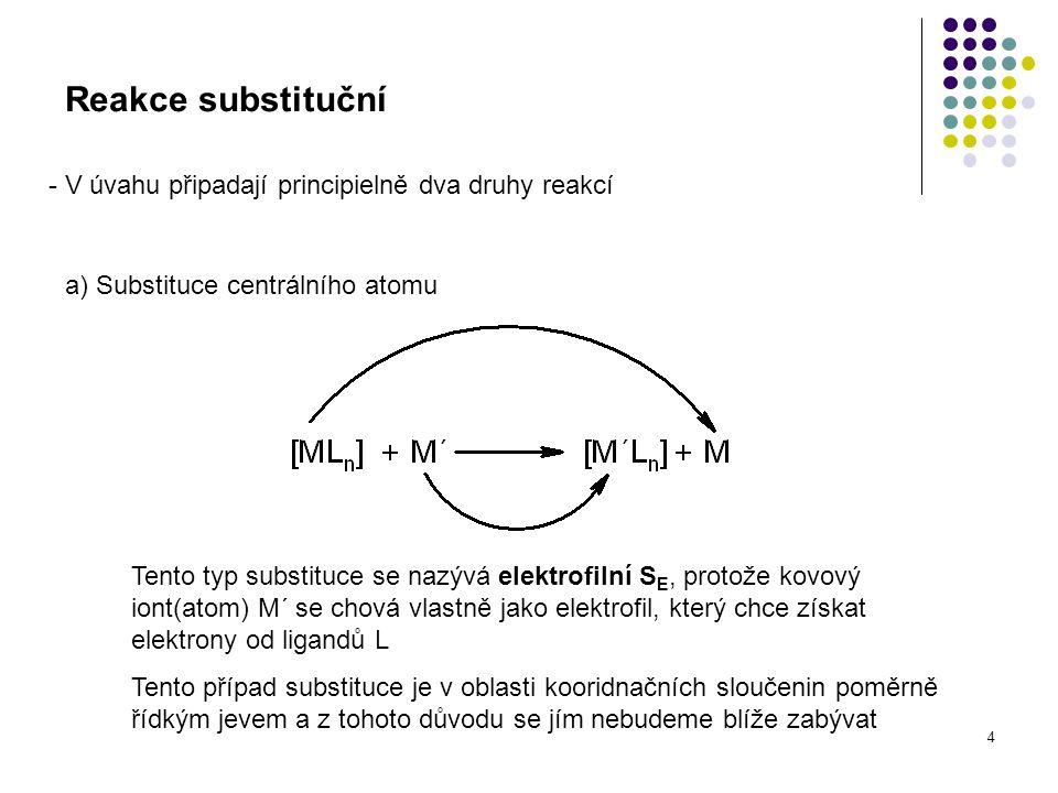 5 Reakce substituční b) Substituce ligandu Tento typ substituce se nazývá nukleofilní S N, protože ligand se chová vlastně jako nukleofil, který chce poskytnout elektrony centrálnímu atomu Nukleofilní substituce představuje nejčastější substituční reakci a z tohoto důvodu jí bude věnována bližší pozornost