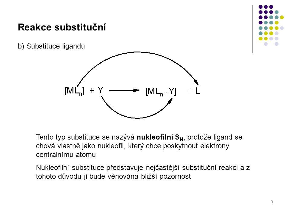 26 Reakce substituční – Nukleofilní substituce – čtvercové komplexy Sterické vlivy - Jak jsme si ukázali vstupuje ligand při substituci čtvercových komplexů na koordinační místo rozpouštědla, jestliže je ovšem toto místo stericky bráněno probíhá reakce obtížněji Sterická repulse L Fenyl o-tolyl mesityl Klesá rychlost reakce