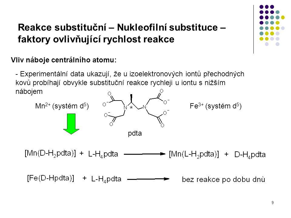 9 Reakce substituční – Nukleofilní substituce – faktory ovlivňující rychlost reakce Vliv náboje centrálního atomu: - Experimentální data ukazují, že u izoelektronových iontů přechodných kovů probíhají obvykle substituční reakce rychleji u iontu s nižším nábojem Mn 2+ (systém d 5 ) Fe 3+ (systém d 5 ) pdta