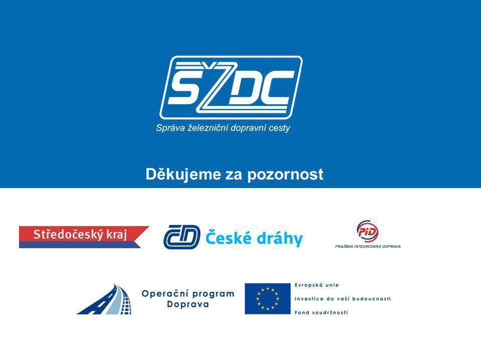 www.szdc.cz © Správa železniční dopravní cesty, státní organizace Děkujeme za pozornost