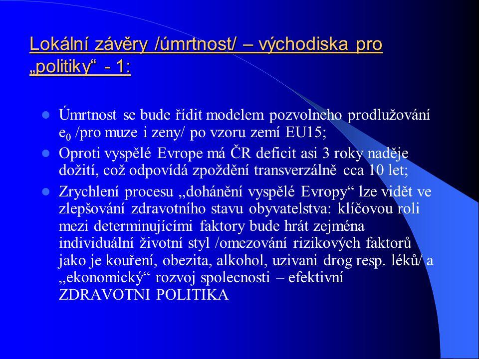 Úmrtnost – 6: Vývoj naděje dožití při narození v ČR Zdroj: Pohyb obyvatelstva v ČR resp. v SR (od r.1992)