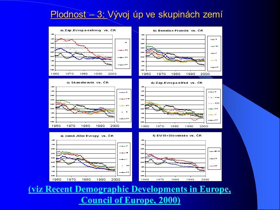 Plodnost – 2: Průměrný věk ženy při narození 1.dítěte (viz Recent Demographic Developments in Europe, Council of Europe, 2000)