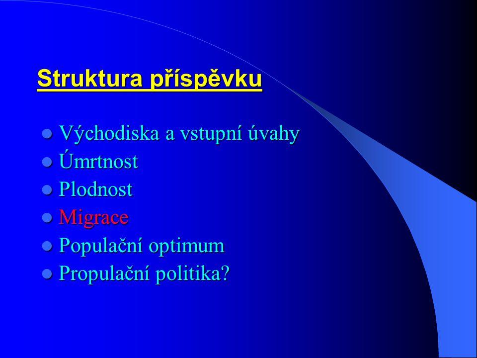 Plodnost – 8: generační struktura F (Viz. www.valencik.cz - Marathon 4/2004)www.valencik.cz