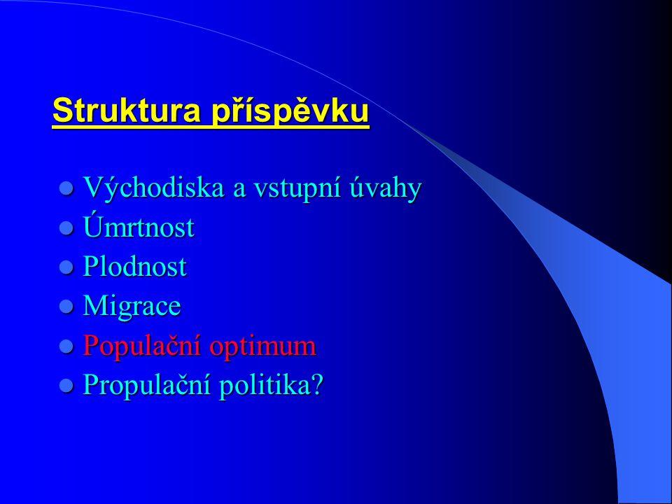 """Lokální závěry /plodnost x imigrace/ – východiska pro """"politiky"""" - 2: Lokální závěry /plodnost x imigrace/ – východiska pro """"politiky"""" - 2: Skupina """"m"""