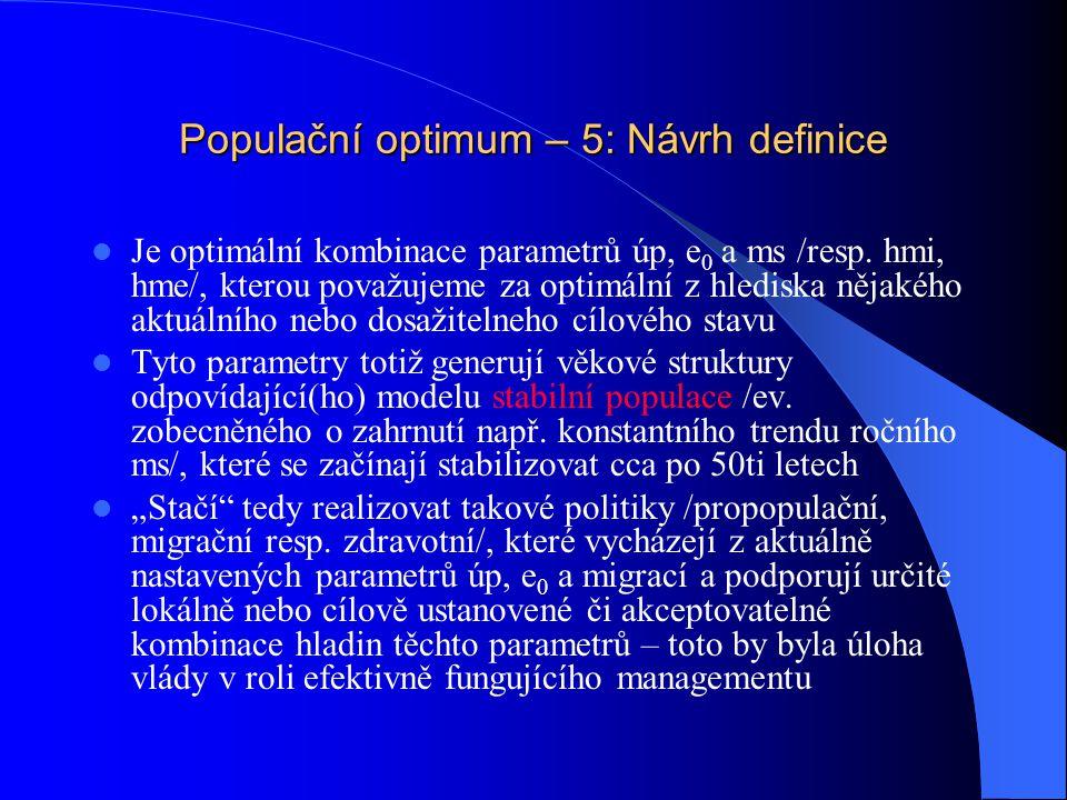 Populační optimum – 4 : Vývoj věkové struktury obzvatelstva pro různé scénáře projekcí úp=1.2 x ms=20tis.; úp=1.5 x ms=20tis.; úp=1.9 x ms=20tis.; úp=