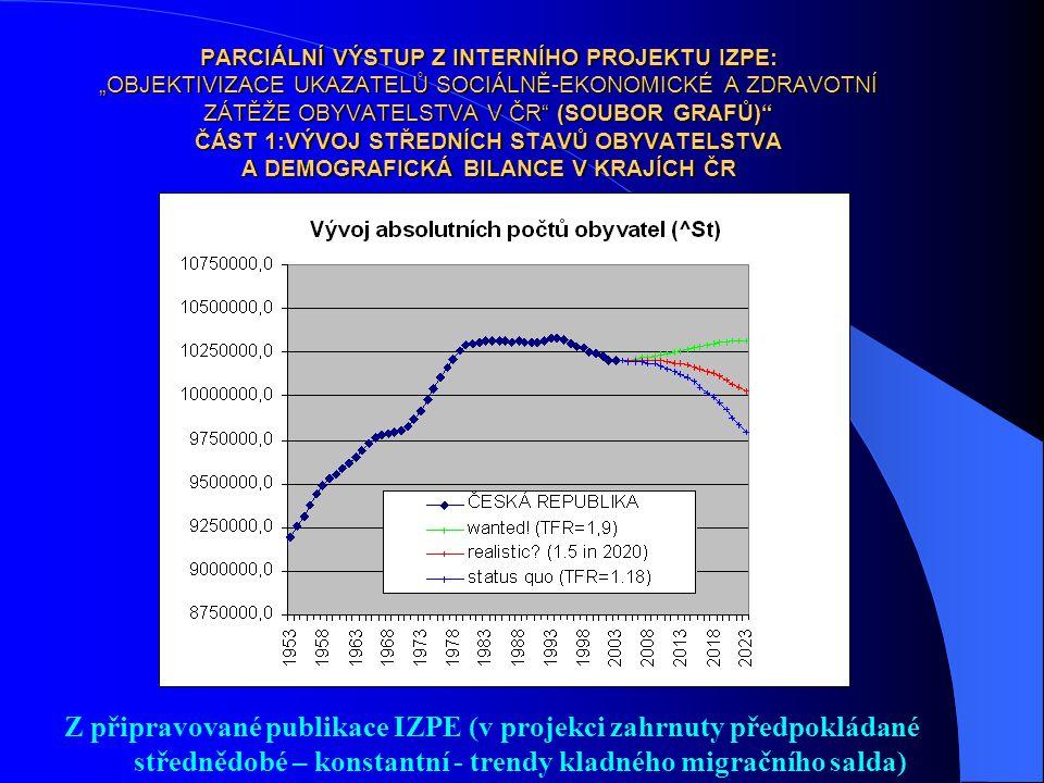 Populační optimum – 5: Návrh definice Je optimální kombinace parametrů úp, e 0 a ms /resp. hmi, hme/, kterou považujeme za optimální z hlediska nějaké