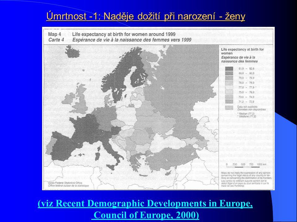 Úmrtnost -1: Naděje dožití při narození - ženy (viz Recent Demographic Developments in Europe, Council of Europe, 2000)