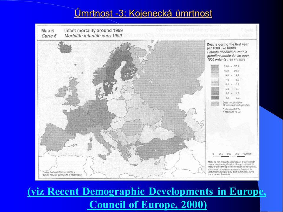 Úmrtnost -2: Naděje dožití při narození - muži (viz Recent Demographic Developments in Europe, Council of Europe, 2000)