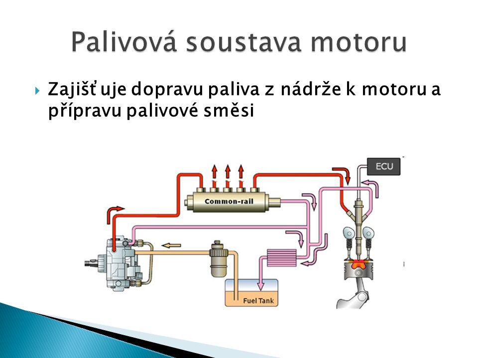  Zajišťuje dopravu paliva z nádrže k motoru a přípravu palivové směsi
