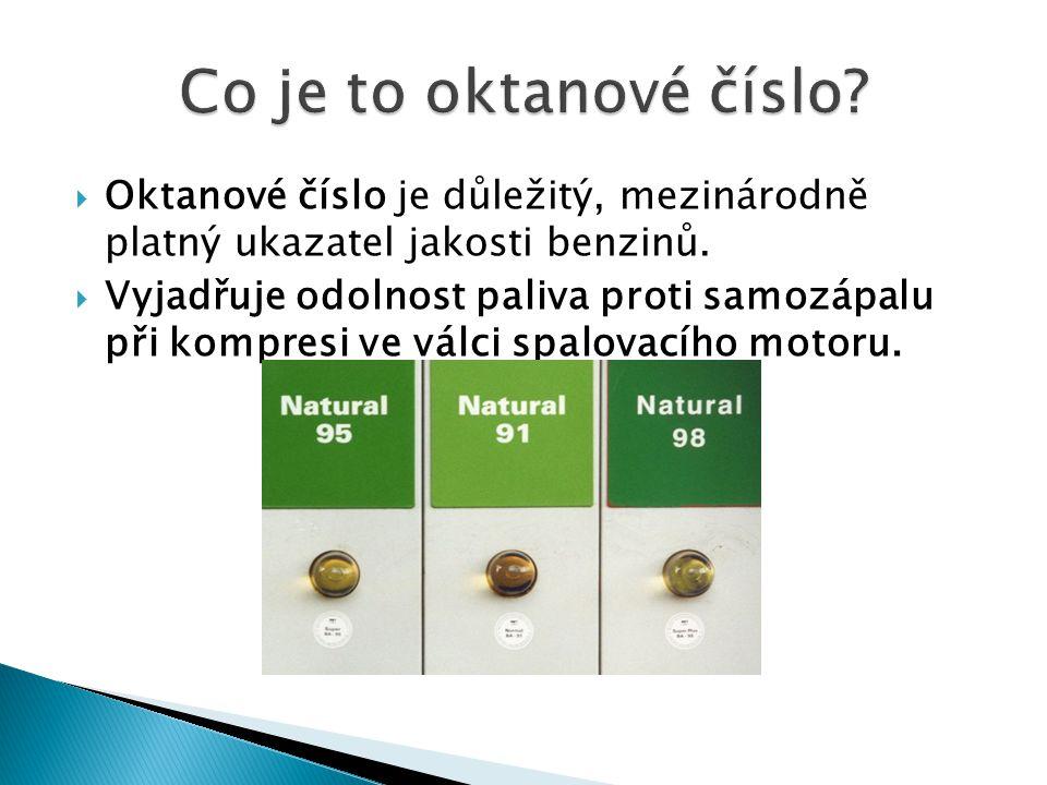  Oktanové číslo je důležitý, mezinárodně platný ukazatel jakosti benzinů.