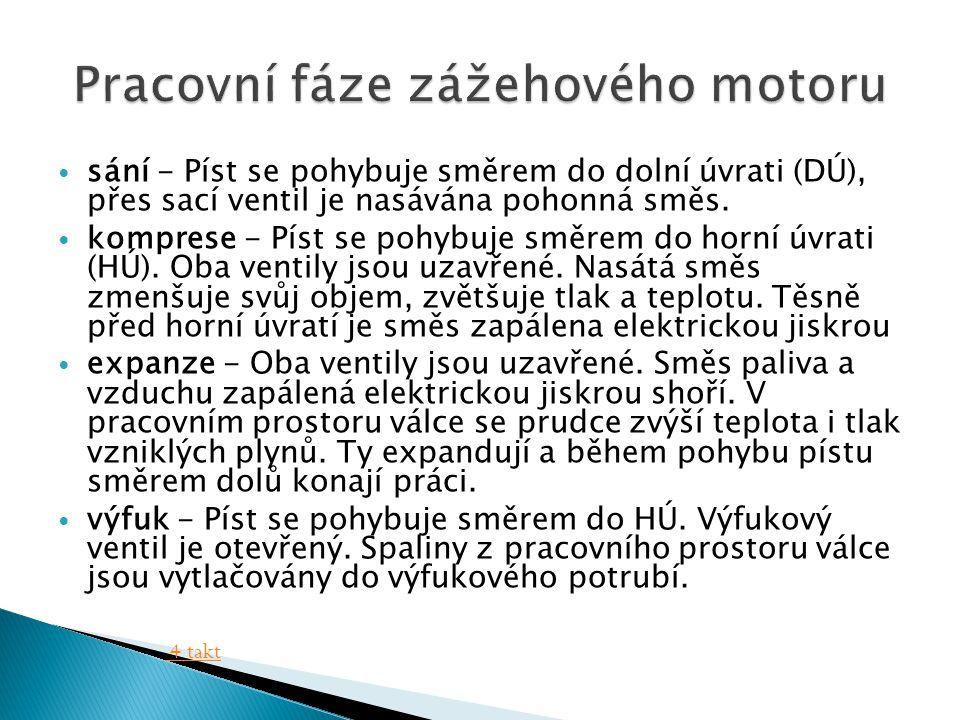 sání - Píst se pohybuje směrem do dolní úvrati (DÚ), přes sací ventil je nasávána pohonná směs.