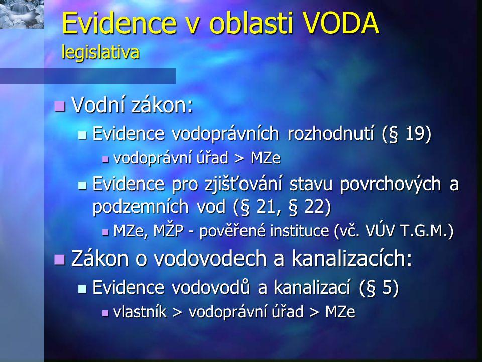 Evidence v oblasti VODA legislativa Vodní zákon: Vodní zákon: Evidence vodoprávních rozhodnutí (§ 19) Evidence vodoprávních rozhodnutí (§ 19) vodoprávní úřad > MZe vodoprávní úřad > MZe Evidence pro zjišťování stavu povrchových a podzemních vod (§ 21, § 22) Evidence pro zjišťování stavu povrchových a podzemních vod (§ 21, § 22) MZe, MŽP - pověřené instituce (vč.