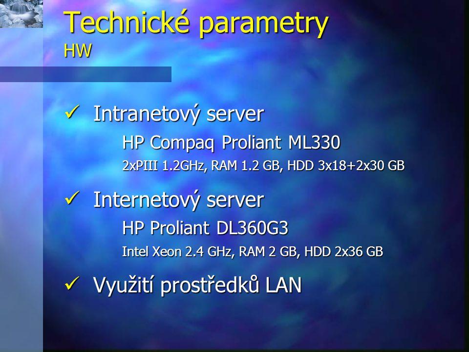 Intranetový server Intranetový server HP Compaq Proliant ML330 2xPIII 1.2GHz, RAM 1.2 GB, HDD 3x18+2x30 GB Internetový server Internetový server HP Proliant DL360G3 Intel Xeon 2.4 GHz, RAM 2 GB, HDD 2x36 GB Využití prostředků LAN Využití prostředků LAN Technické parametry HW