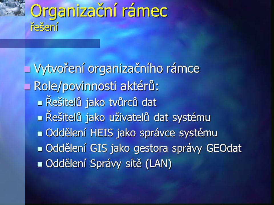 Organizační rámec řešení Vytvoření organizačního rámce Vytvoření organizačního rámce Role/povinnosti aktérů: Role/povinnosti aktérů: Řešitelů jako tvůrců dat Řešitelů jako tvůrců dat Řešitelů jako uživatelů dat systému Řešitelů jako uživatelů dat systému Oddělení HEIS jako správce systému Oddělení HEIS jako správce systému Oddělení GIS jako gestora správy GEOdat Oddělení GIS jako gestora správy GEOdat Oddělení Správy sítě (LAN) Oddělení Správy sítě (LAN)