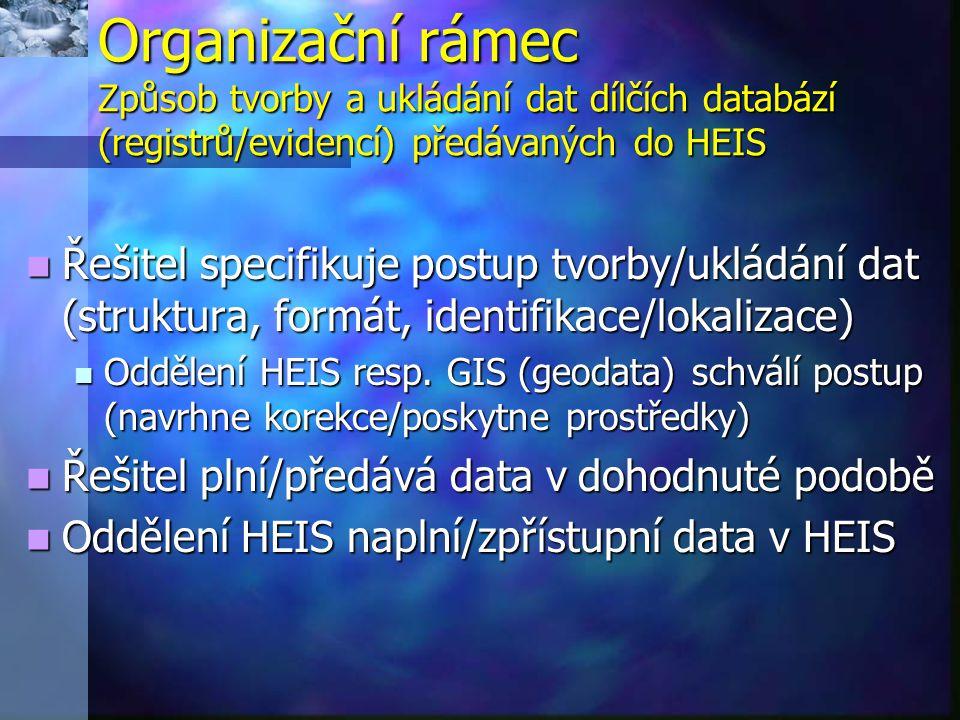 Organizační rámec Způsob tvorby a ukládání dat dílčích databází (registrů/evidencí) předávaných do HEIS Řešitel specifikuje postup tvorby/ukládání dat (struktura, formát, identifikace/lokalizace) Řešitel specifikuje postup tvorby/ukládání dat (struktura, formát, identifikace/lokalizace) Oddělení HEIS resp.