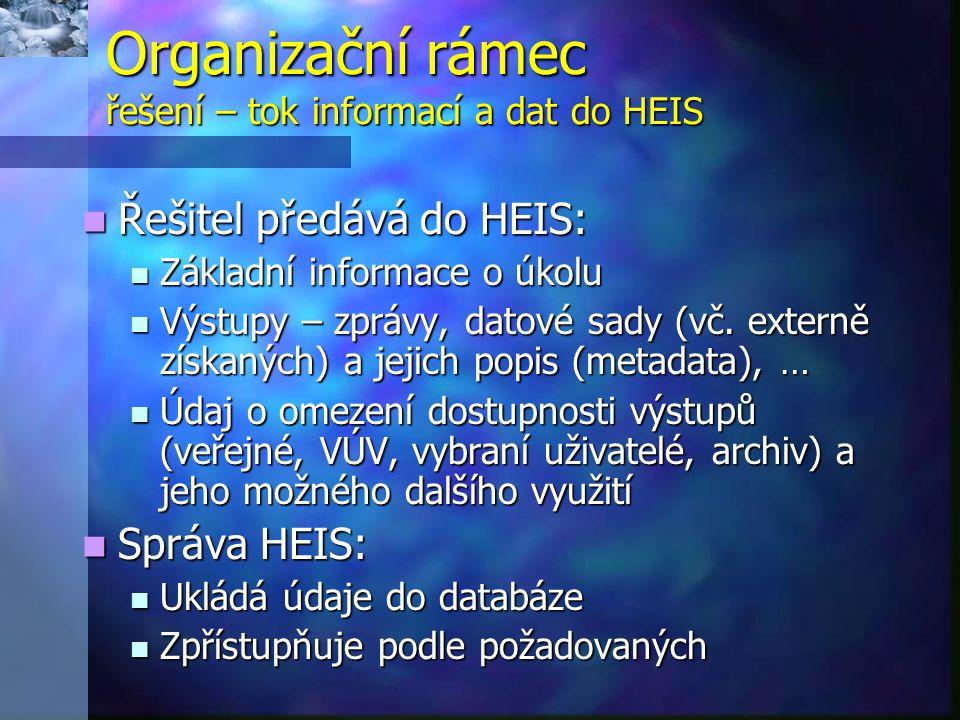 Organizační rámec řešení – tok informací a dat do HEIS Řešitel předává do HEIS: Řešitel předává do HEIS: Základní informace o úkolu Základní informace o úkolu Výstupy – zprávy, datové sady (vč.