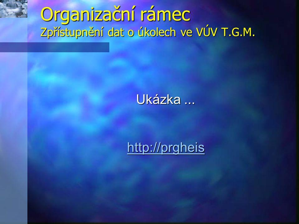 Ukázka... http://prgheis Organizační rámec Zpřístupnění dat o úkolech ve VÚV T.G.M.