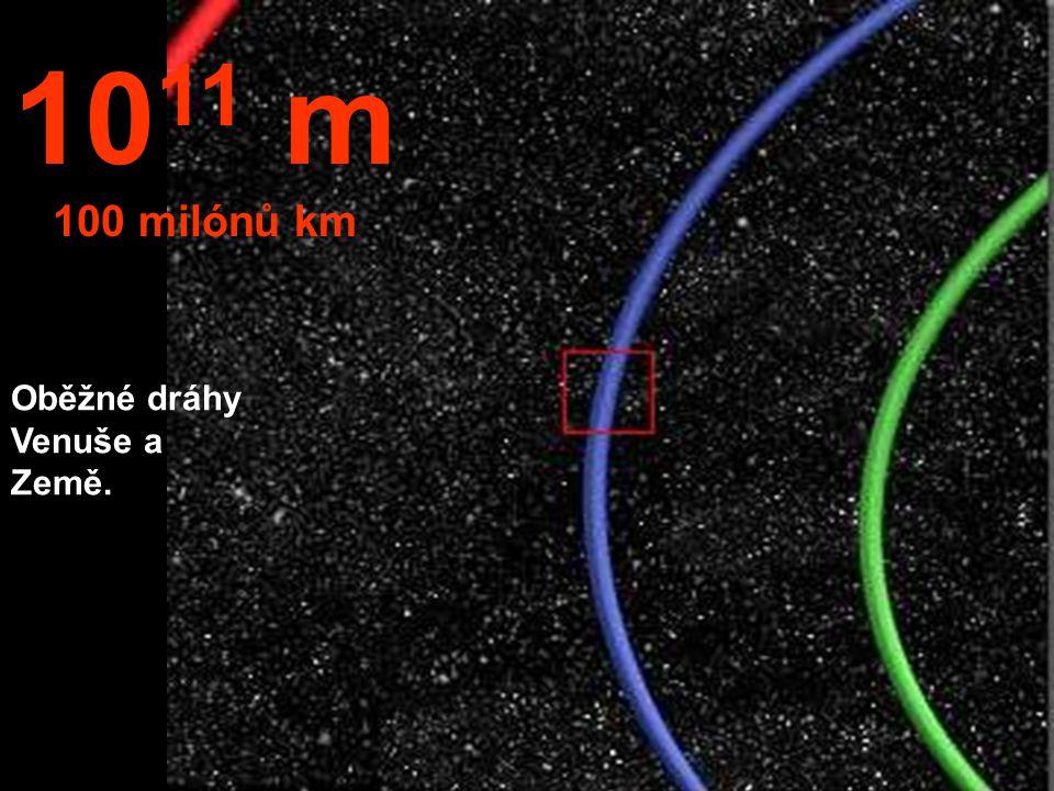 Část oběžné dráhy Země kolem Slunce v modré barvě. 10 10 m 10 miliónů km
