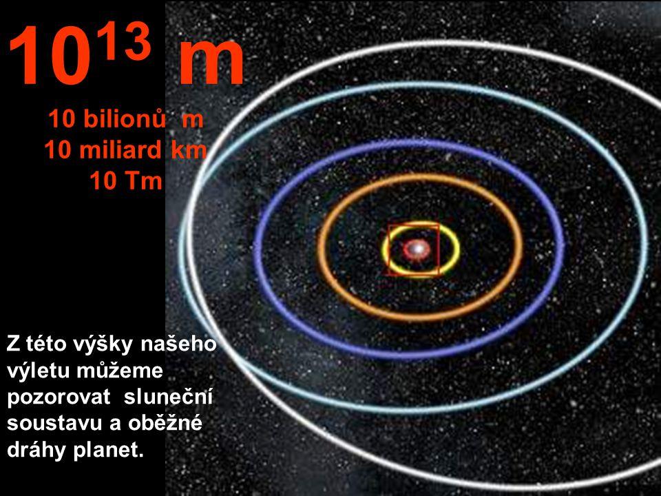Oběžné dráhy Merkuru, Venuše, Země, Marsu a Jupitera.