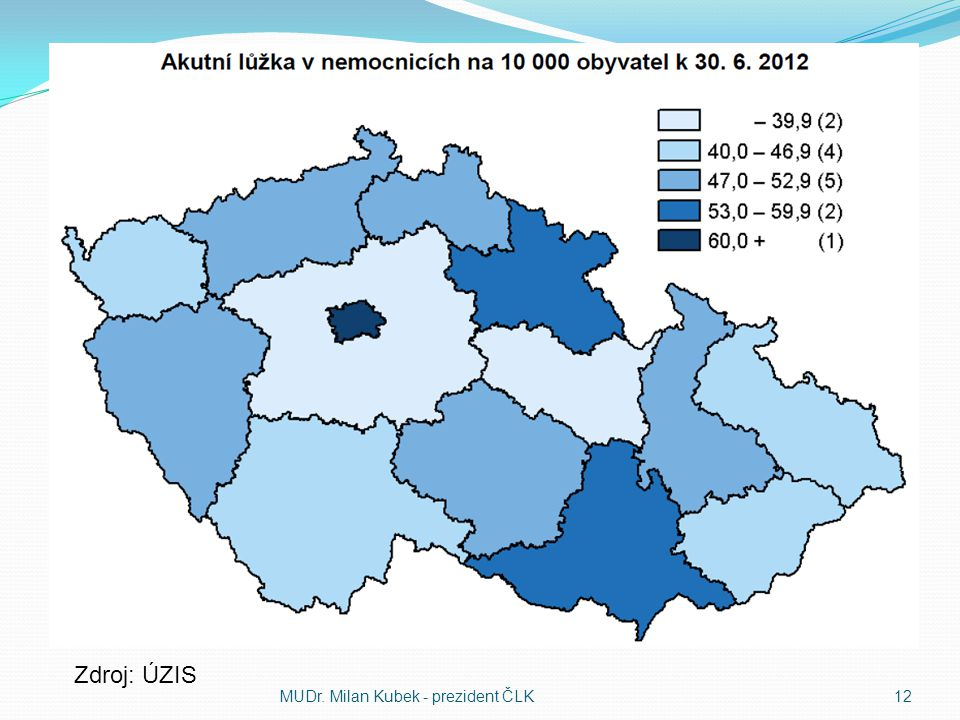MUDr. Milan Kubek - prezident ČLK12 Zdroj: ÚZIS
