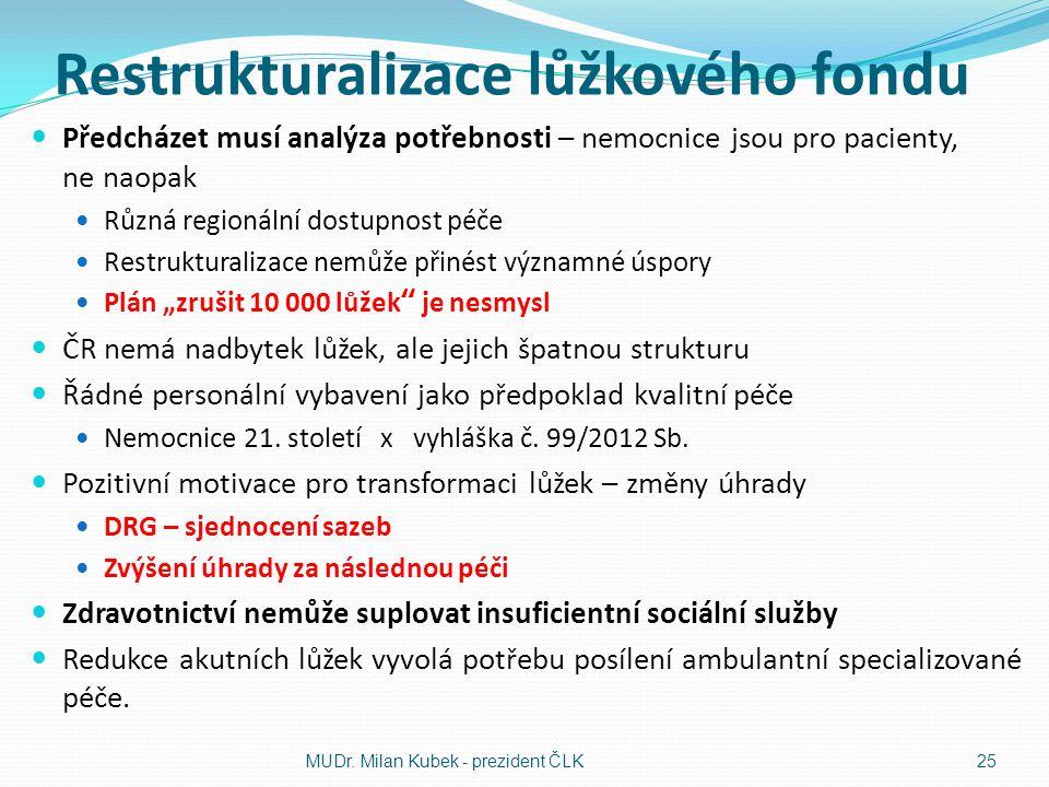 """Restrukturalizace lůžkového fondu Předcházet musí analýza potřebnosti – nemocnice jsou pro pacienty, ne naopak Různá regionální dostupnost péče Restrukturalizace nemůže přinést významné úspory Plán """"zrušit 10 000 lůžek je nesmysl ČR nemá nadbytek lůžek, ale jejich špatnou strukturu Řádné personální vybavení jako předpoklad kvalitní péče Nemocnice 21."""