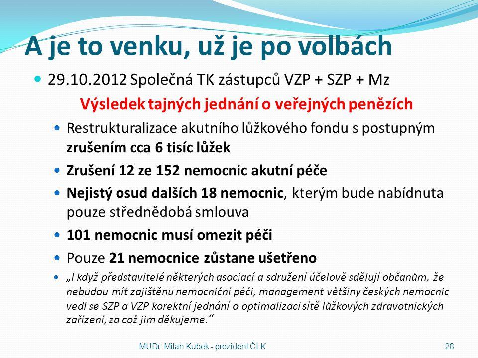 A je to venku, už je po volbách 29.10.2012 Společná TK zástupců VZP + SZP + Mz Výsledek tajných jednání o veřejných penězích Restrukturalizace akutníh