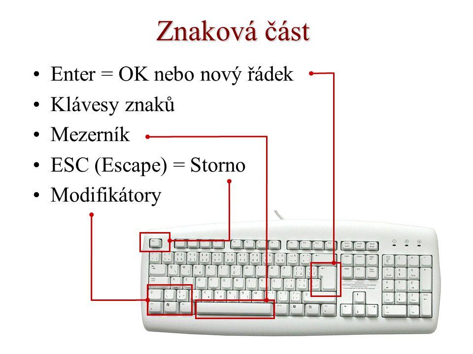 Znaková část Enter = OK nebo nový řádek Klávesy znaků Mezerník ESC (Escape) = Storno Modifikátory