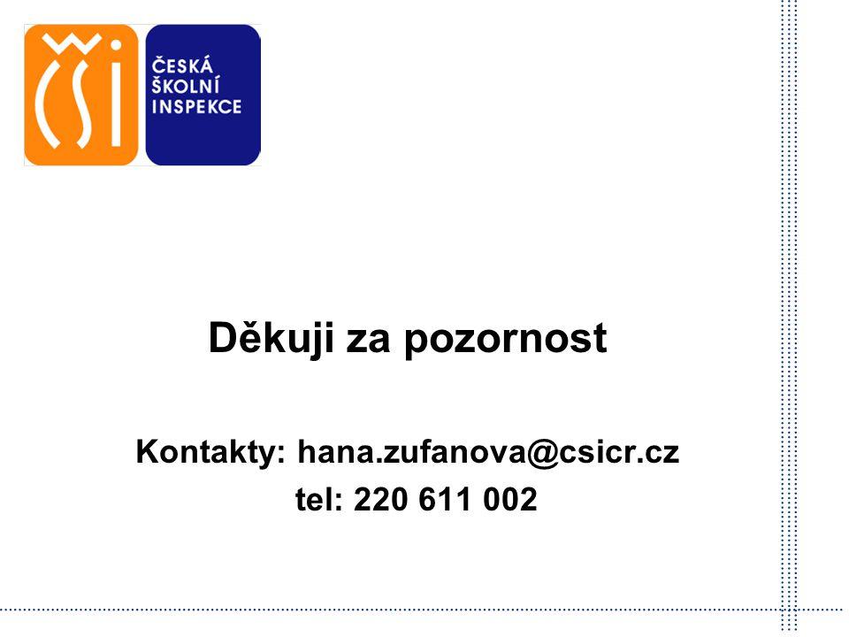 Děkuji za pozornost Kontakty: hana.zufanova@csicr.cz tel: 220 611 002