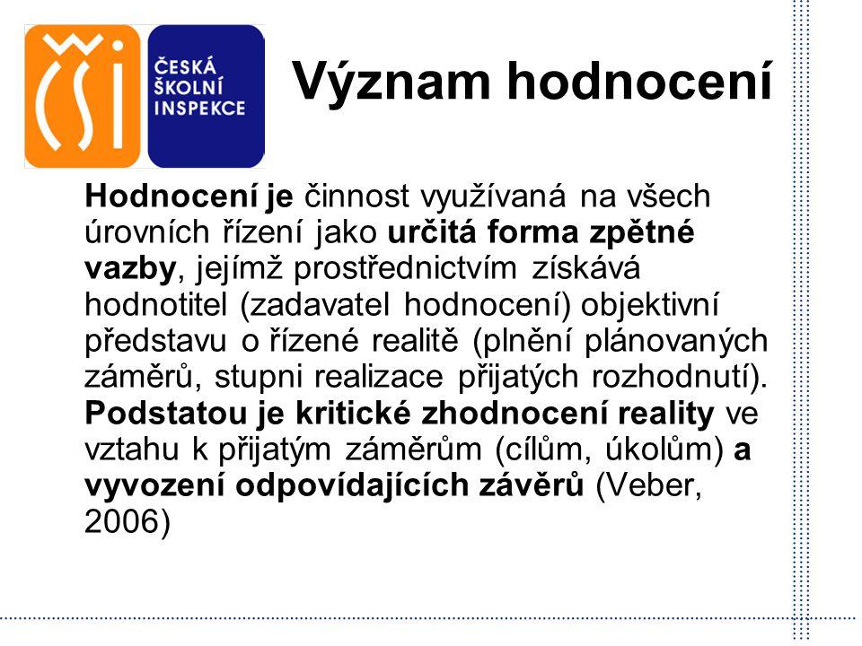 Česká školní inspekce ŠVPMŠZŠ Škola má oblasti VH6186 Škola má cíle VH7080 Škola má kritéria VH5171 Škola má nástroje VH 6183 Škola má časový plán VH 5975