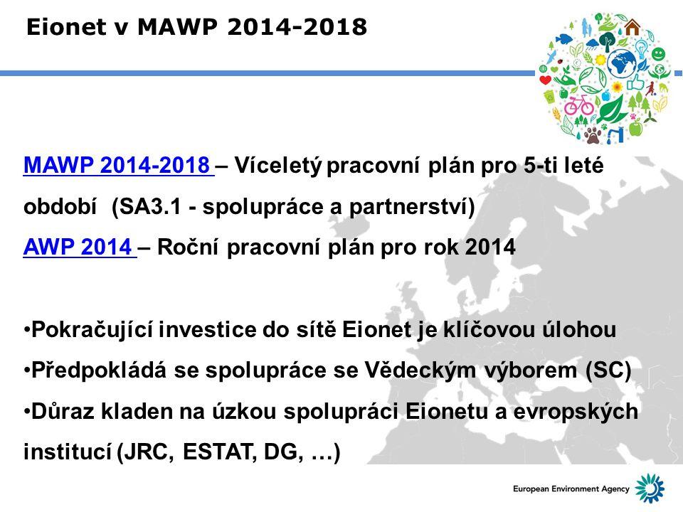 Eionet v MAWP 2014-2018 MAWP 2014-2018 MAWP 2014-2018 – Víceletý pracovní plán pro 5-ti leté období (SA3.1 - spolupráce a partnerství) AWP 2014 AWP 20
