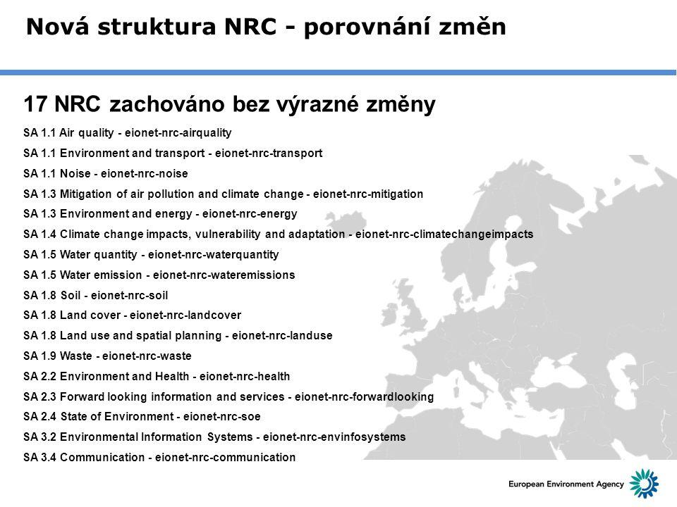 Nová struktura NRC - porovnání změn 17 NRC zachováno bez výrazné změny SA 1.1 Air quality - eionet-nrc-airquality SA 1.1 Environment and transport - e