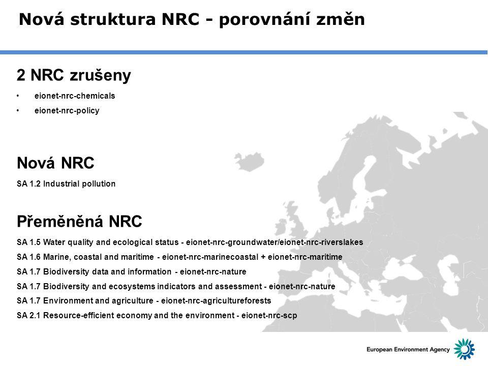 Nová struktura NRC - porovnání změn 2 NRC zrušeny eionet-nrc-chemicals eionet-nrc-policy Nová NRC SA 1.2 Industrial pollution Přeměněná NRC SA 1.5 Wat