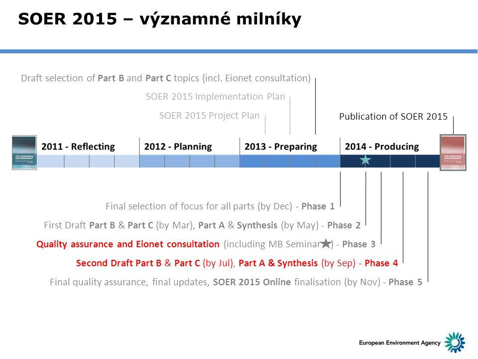 SOER 2015 – významné milníky SOER 2015 Project Plan SOER 2015 Implementation Plan Draft selection of Part B and Part C topics (incl. Eionet consultati