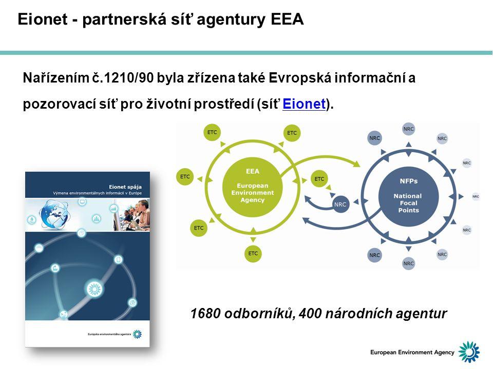 Eionet - partnerská síť agentury EEA Nařízením č.1210/90 byla zřízena také Evropská informační a pozorovací síť pro životní prostředí (síť Eionet).Eio