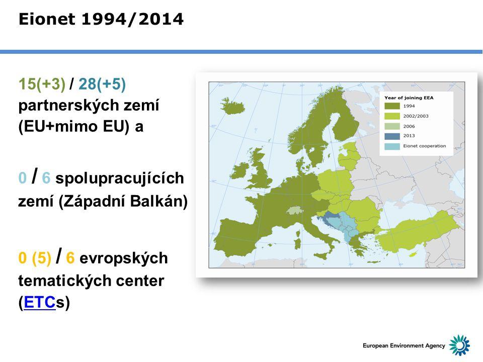 Eionet 1994/2014 15(+3) / 28(+5) partnerských zemí (EU+mimo EU) a 0 / 6 spolupracujících zemí (Západní Balkán) 0 (5) / 6 evropských tematických center