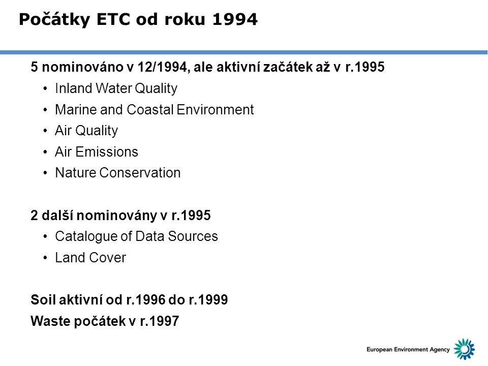 Počátky ETC od roku 1994 5 nominováno v 12/1994, ale aktivní začátek až v r.1995 Inland Water Quality Marine and Coastal Environment Air Quality Air E