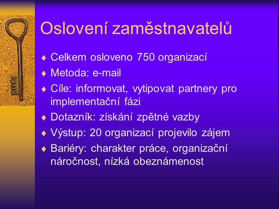 Oslovení zaměstnavatelů  Celkem osloveno 750 organizací  Metoda: e-mail  Cíle: informovat, vytipovat partnery pro implementační fázi  Dotazník: zí