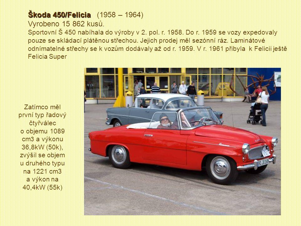 Kabriolet Škoda 1200 Kabriolet Škoda 1200 se do sériové výroby také nedostal