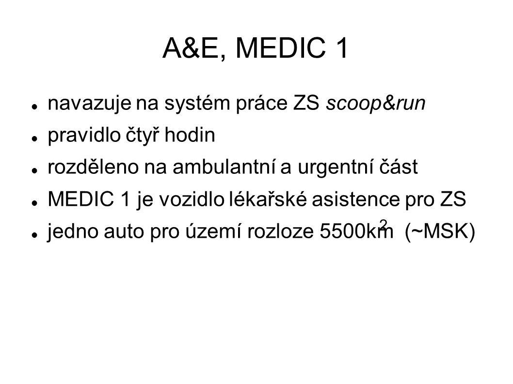 A&E, MEDIC 1 navazuje na systém práce ZS scoop&run pravidlo čtyř hodin rozděleno na ambulantní a urgentní část MEDIC 1 je vozidlo lékařské asistence pro ZS jedno auto pro území rozloze 5500km (~MSK) 2